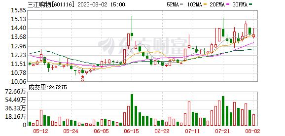 http://www.110tao.com/xingyeguancha/145858.html