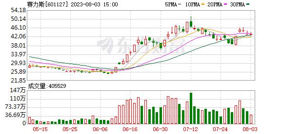 K图 601127_0