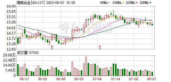 K图 601137_0