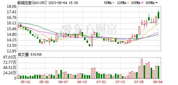 K图 601155_0