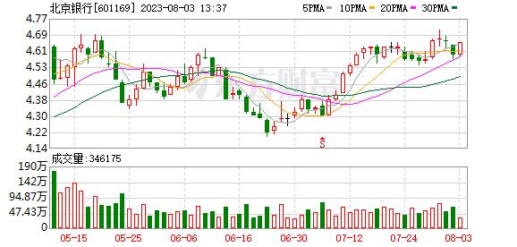 K图 601169_0