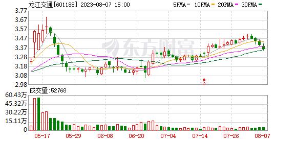 601188龙江交通