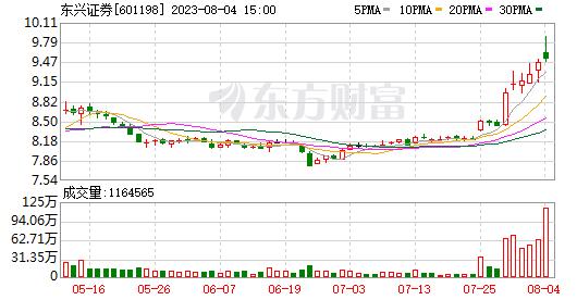 K图 601198_0
