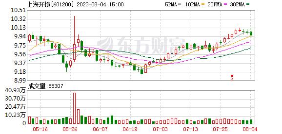 K图 601200_0