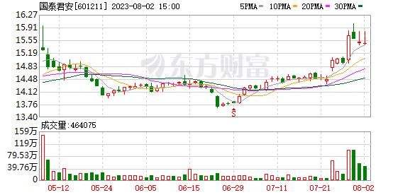 K图 601211_0