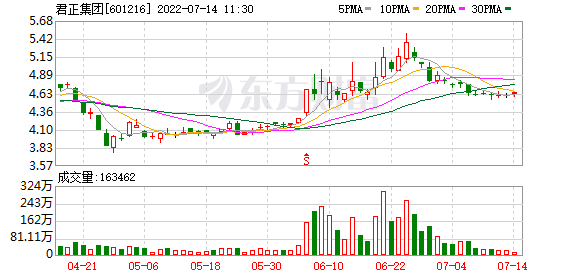 K图 601216_0