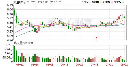 K图 601328_0