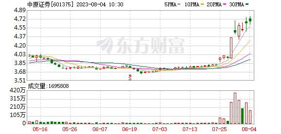 K图 601375_0