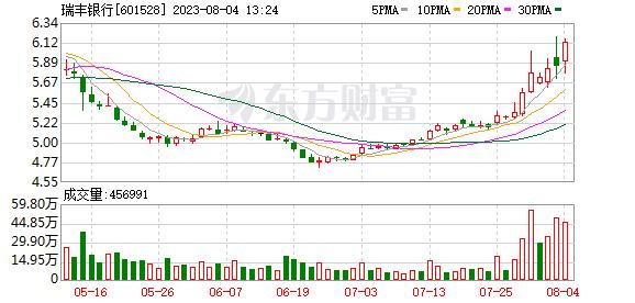 K图 601528_0