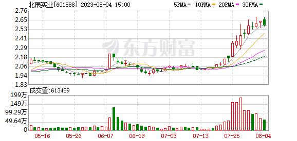 K图 601588_0