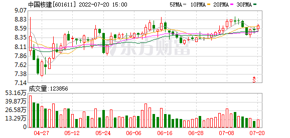 K图 601611_0