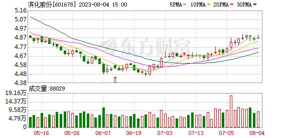 国信证券维持滨化股份买入评级 预计2021年净利
