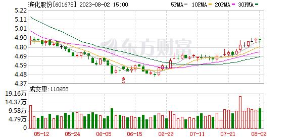 K圖 601678_0