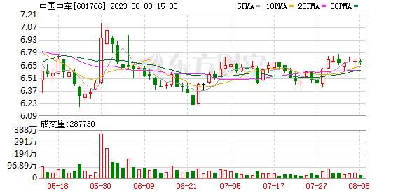 K图 601766_0