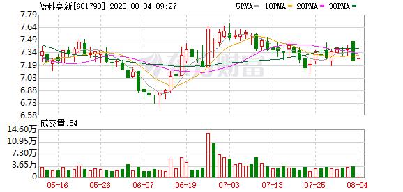 K图 601798_0