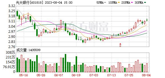 K图 601818_0