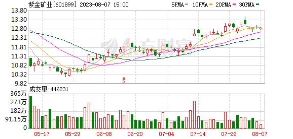 K图 601899_0