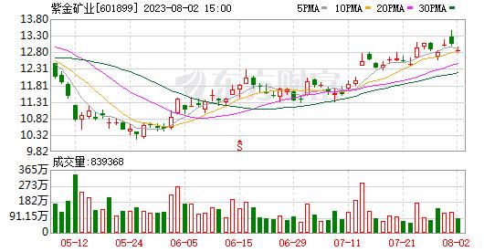 """【A股】A股三大""""茅""""纳入富时中国A50指数 1年来市值飙升5600亿"""