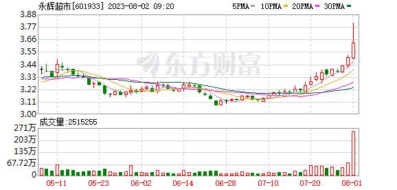 K图 601933_0
