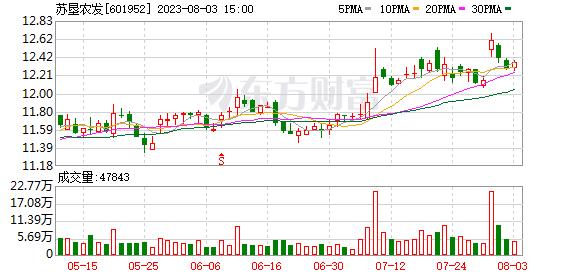 K图 601952_0