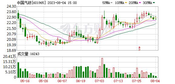 K图 601965_0