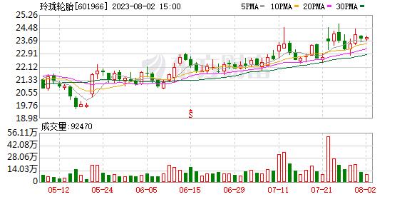K图 601966_0