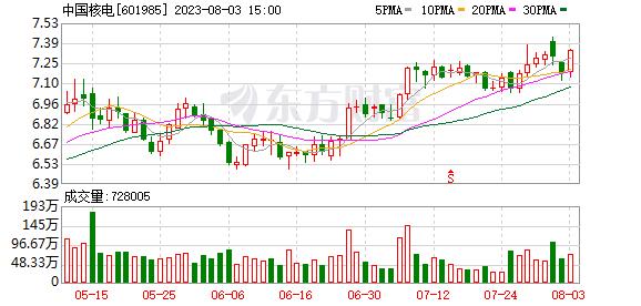 K图 601985_0