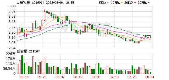 K图 601991_0