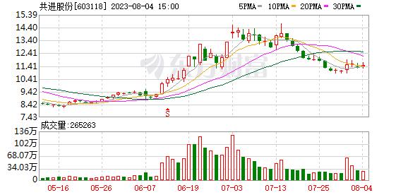 K图 603118_0