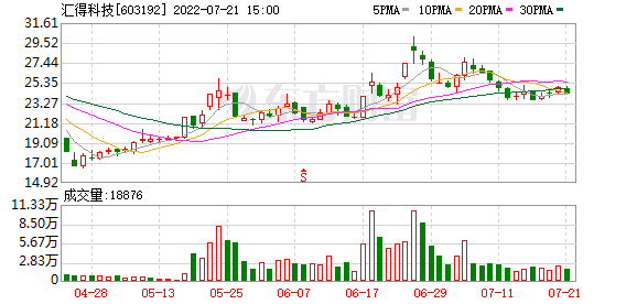 K图 603192_0