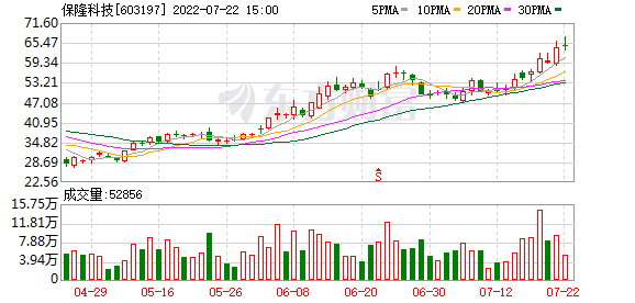 保隆科技:非公开发行A股股票获得中国证监会核准