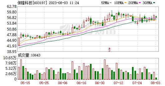 邓小峰高一出手!两百亿的私人股本联手加入这家A股公司的9.18亿