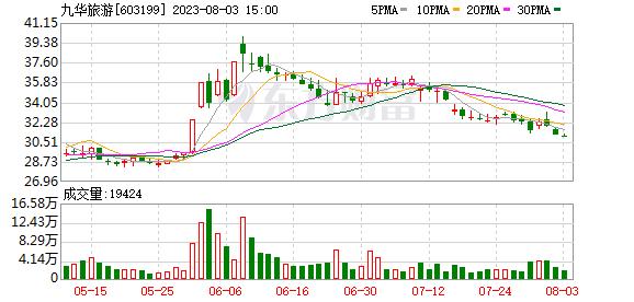 K图 603199_0