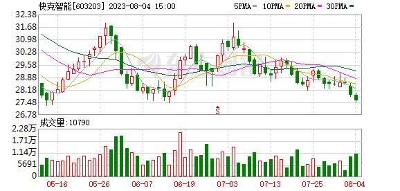 K图 603203_0