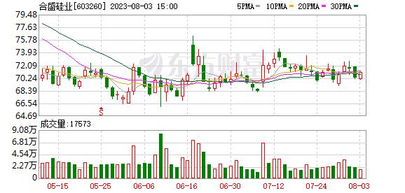 K图 603260_0