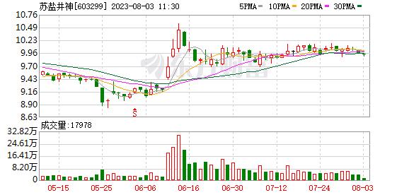 K图 603299_0