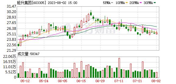 旭升股份对特斯拉供货3.26亿增25% 募资超10亿扩产抢占高端铸锻件市场 第1张