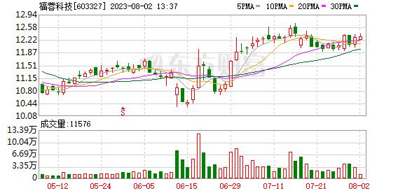 福蓉科技(603327)龙虎榜数据(09-12)