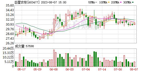 10月23日异动股点评:振静股份强势四连板 盘点四牛与四熊