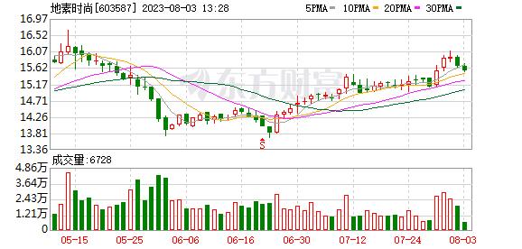 K图 603587_0