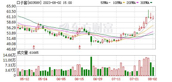 K图 603589_0