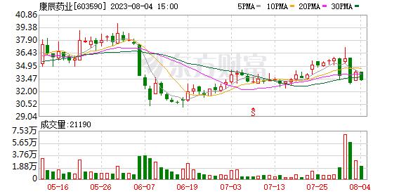 K图 603590_0