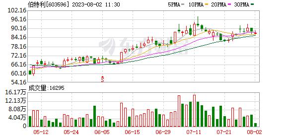 K图 603596_0