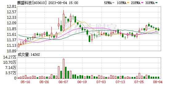 K图 603610_0