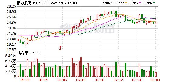 K图 603611_0