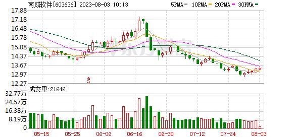 K图 603636_0