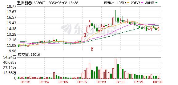 K图 603667_0