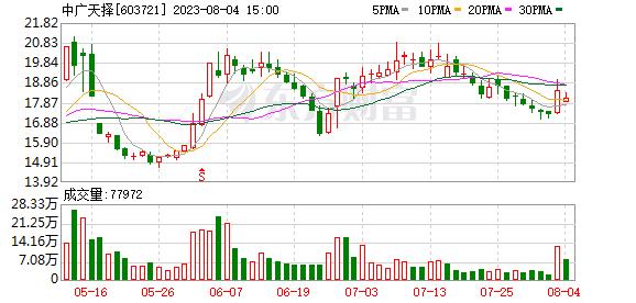 K图 603721_0
