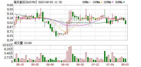 K图 603759_0
