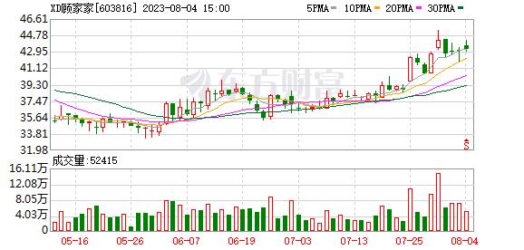 K图 603816_0